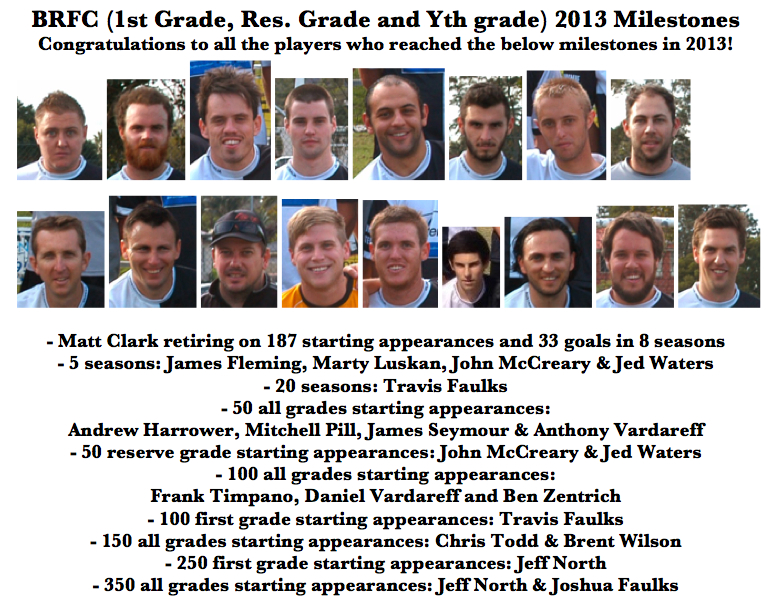 BRFC 2013 Milestones